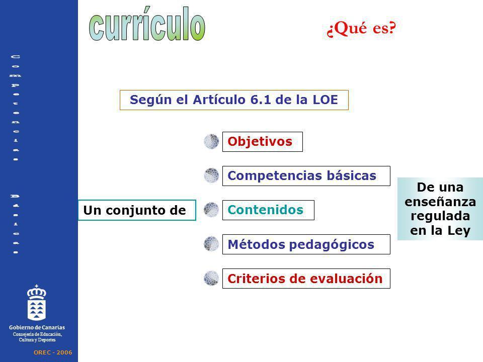 Según el Artículo 6.1 de la LOE De una enseñanza regulada en la Ley