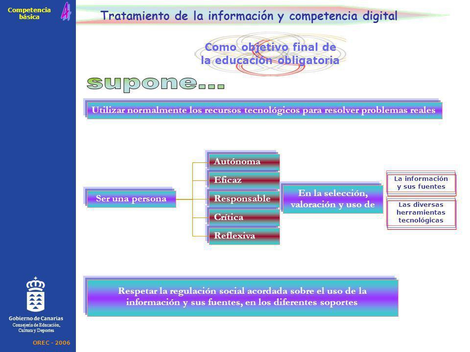supone... 4 Tratamiento de la información y competencia digital