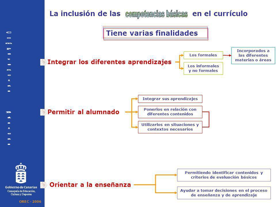 competencias básicas La inclusión de las en el currículo