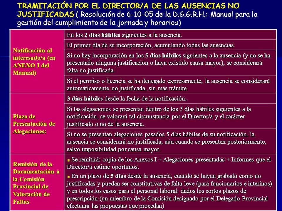 TRAMITACIÓN POR EL DIRECTOR/A DE LAS AUSENCIAS NO JUSTIFICADAS ( Resolución de 6-10-05 de la D.G.G.R.H.: Manual para la gestión del cumplimiento de la jornada y horarios)