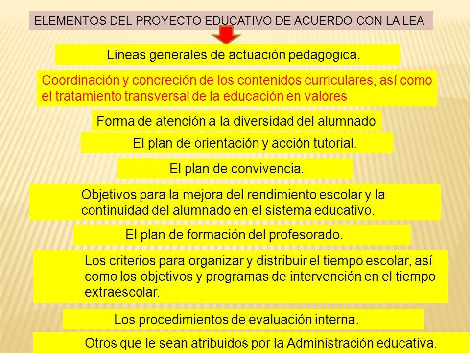 Líneas generales de actuación pedagógica.