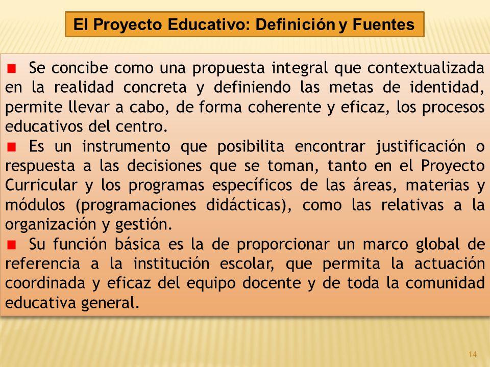 El Proyecto Educativo: Definición y Fuentes