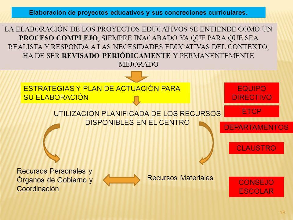 Elaboración de proyectos educativos y sus concreciones curriculares.
