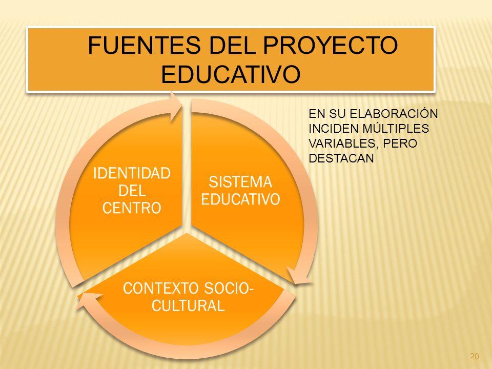 FUENTES DEL PROYECTO EDUCATIVO