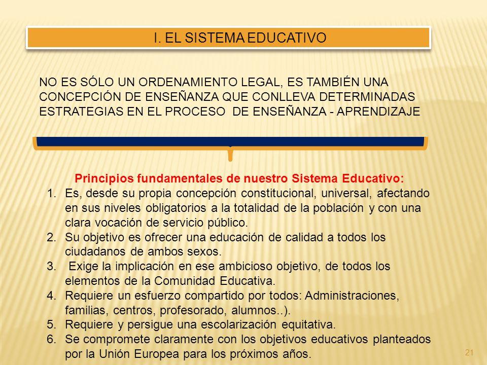 Principios fundamentales de nuestro Sistema Educativo: