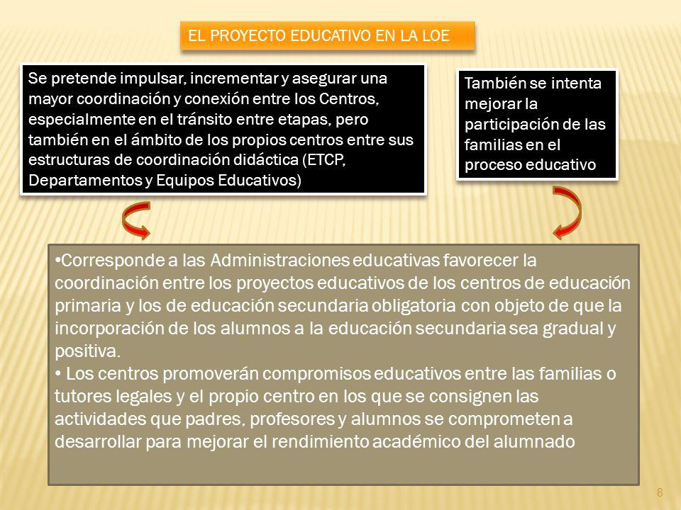 EL PROYECTO EDUCATIVO EN LA LOE