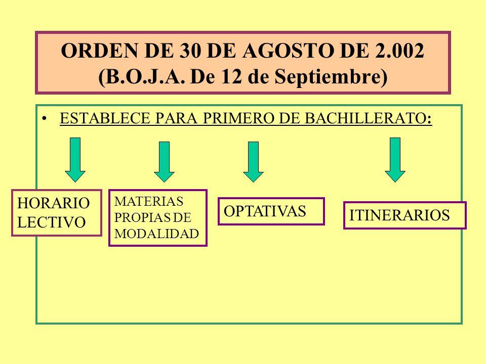 ORDEN DE 30 DE AGOSTO DE 2.002 (B.O.J.A. De 12 de Septiembre)
