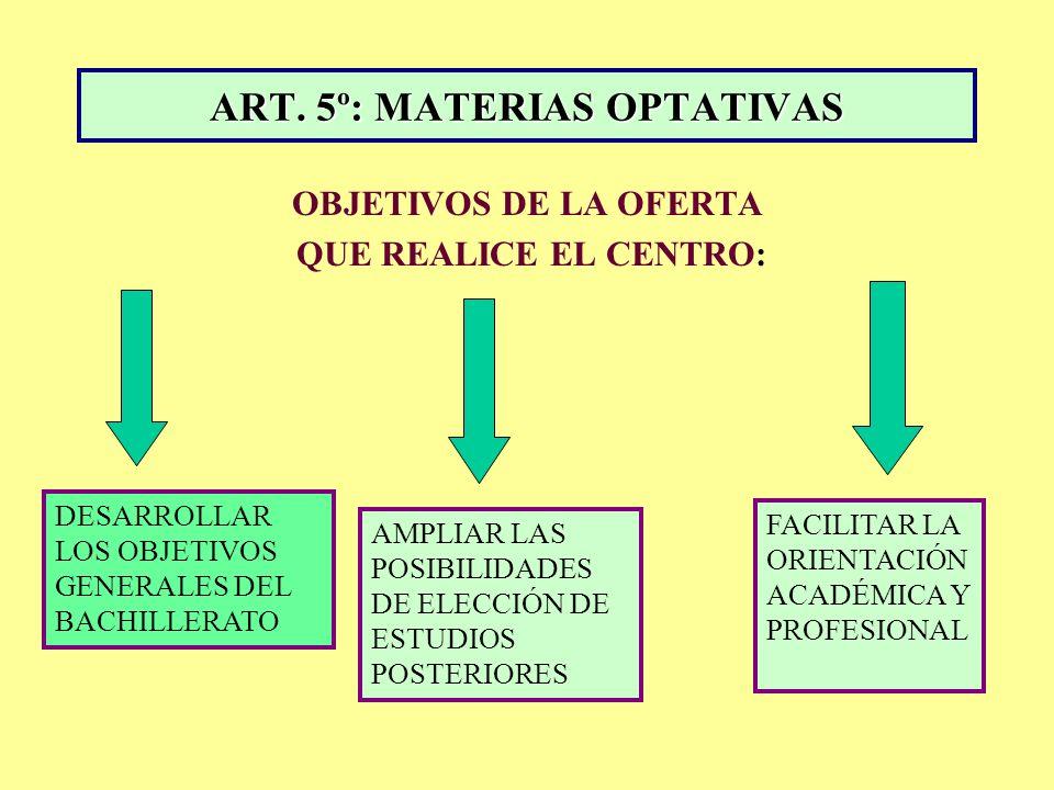 ART. 5º: MATERIAS OPTATIVAS
