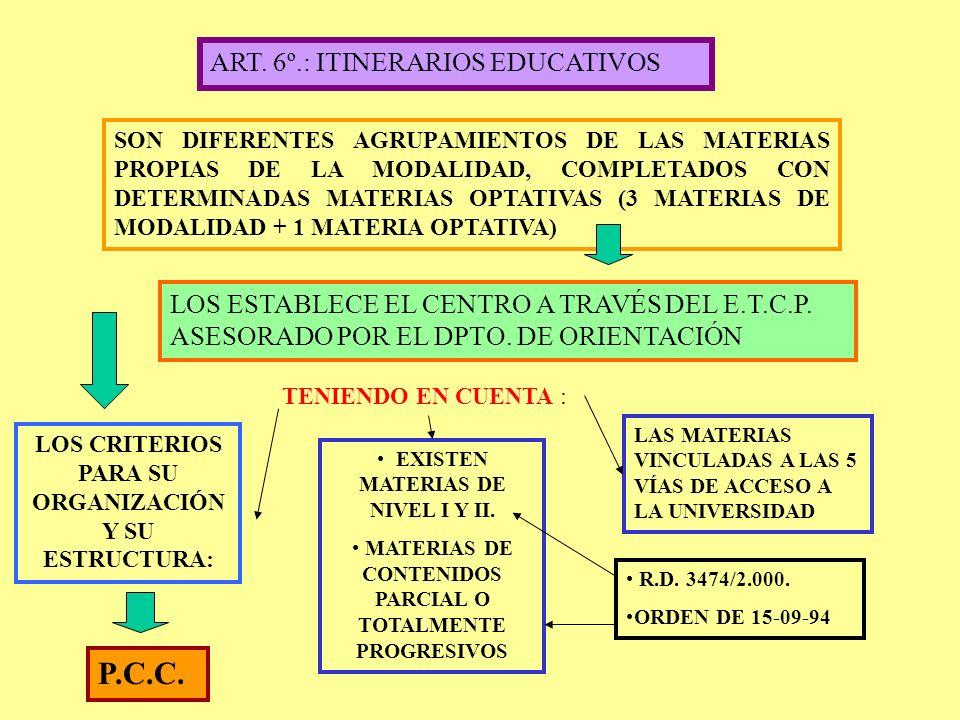 P.C.C. ART. 6º.: ITINERARIOS EDUCATIVOS