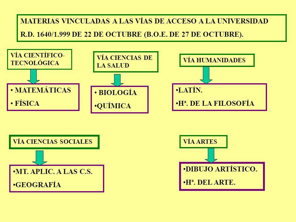 MATERIAS VINCULADAS A LAS VÍAS DE ACCESO A LA UNIVERSIDAD
