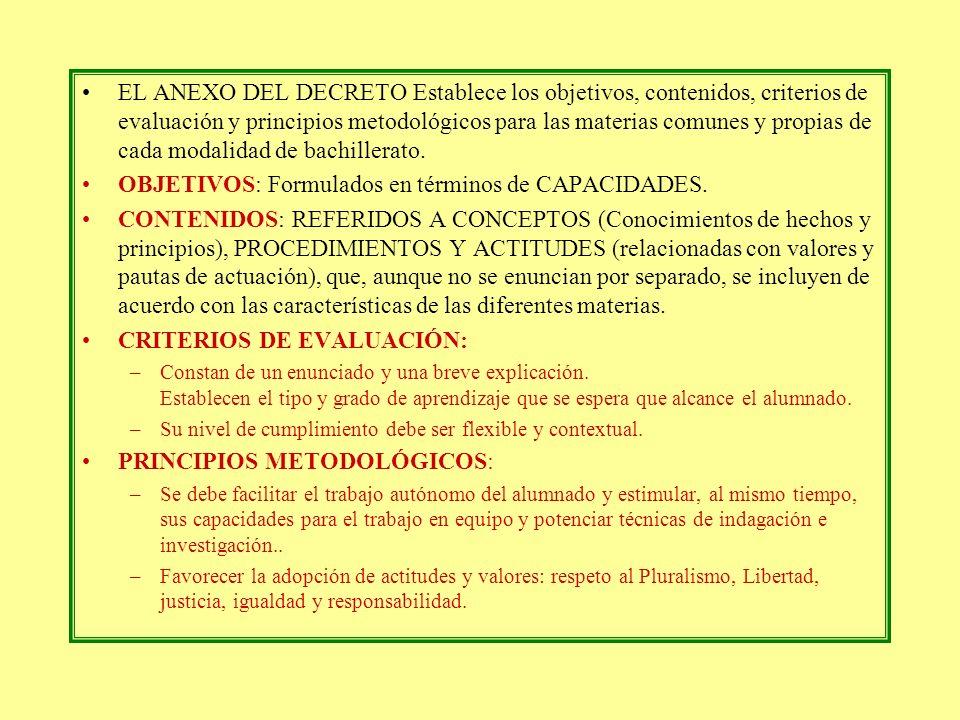 OBJETIVOS: Formulados en términos de CAPACIDADES.
