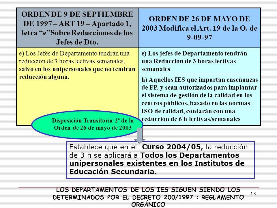 ORDEN DE 26 DE MAYO DE 2003 Modifica el Art. 19 de la O. de 9-09-97