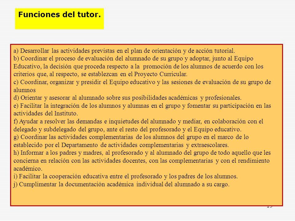 Funciones del tutor.