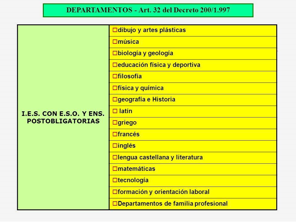 DEPARTAMENTOS - Art. 32 del Decreto 200/1.997
