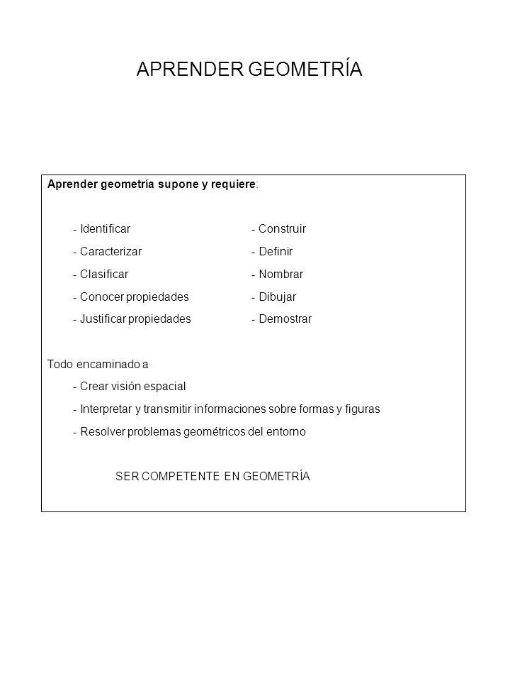 APRENDER GEOMETRÍA Aprender geometría supone y requiere: