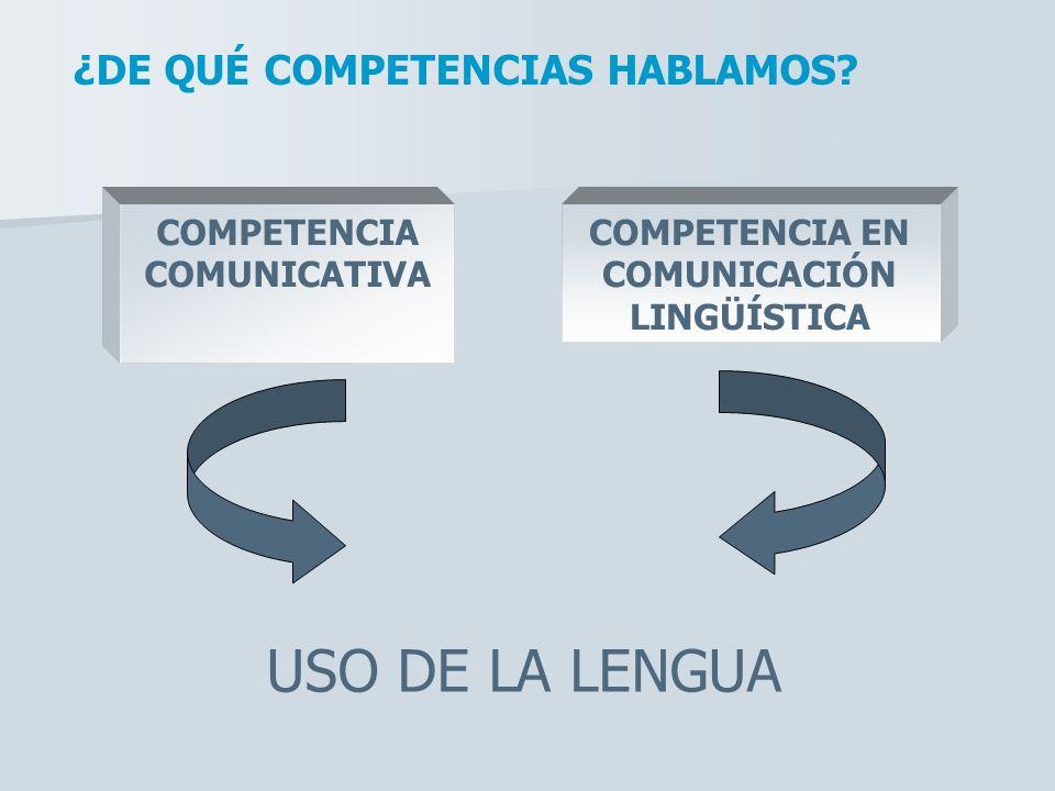 COMPETENCIA COMUNICATIVA COMPETENCIA EN COMUNICACIÓN LINGÜÍSTICA