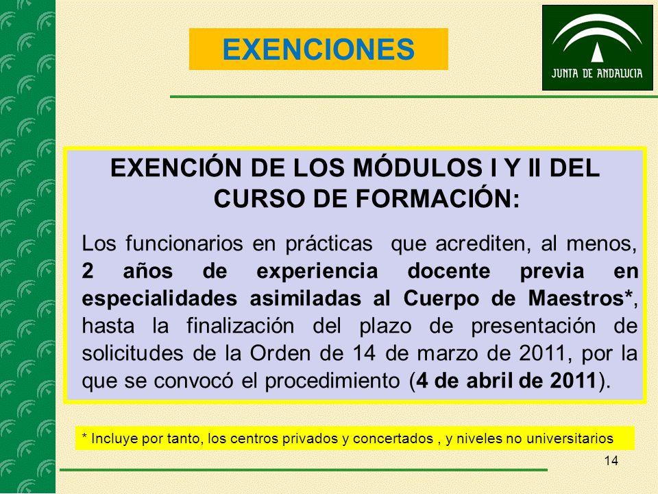 EXENCIÓN DE LOS MÓDULOS I Y II DEL CURSO DE FORMACIÓN: