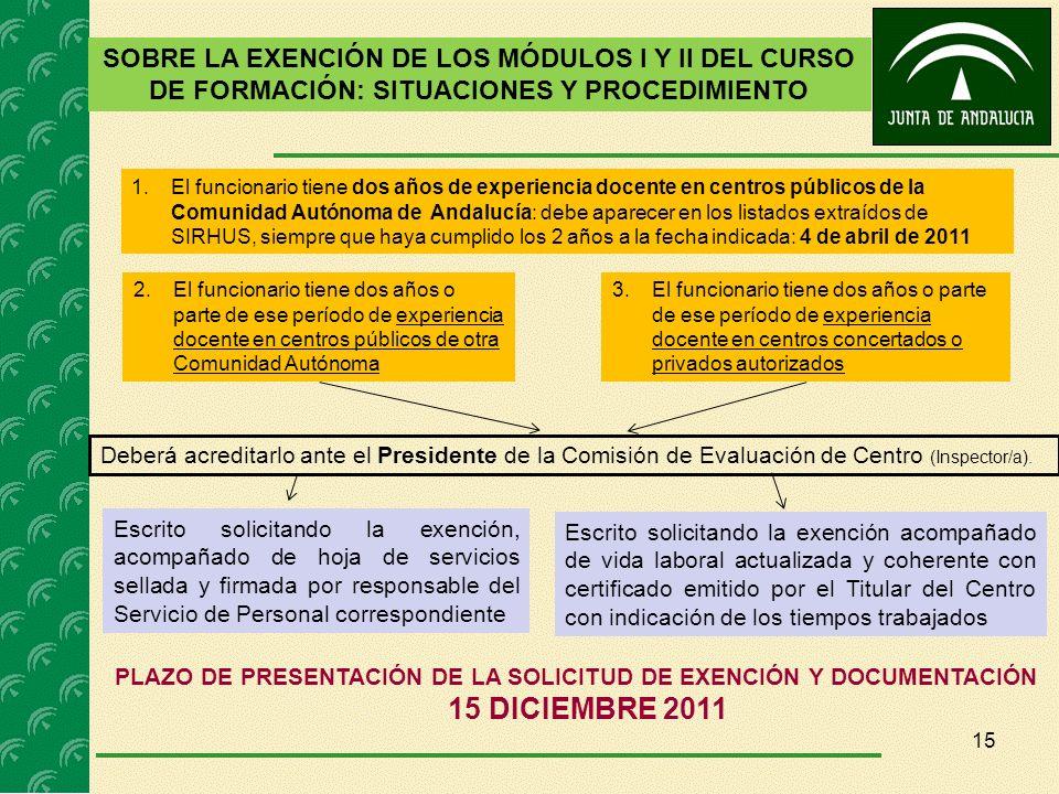 SOBRE LA EXENCIÓN DE LOS MÓDULOS I Y II DEL CURSO DE FORMACIÓN: SITUACIONES Y PROCEDIMIENTO