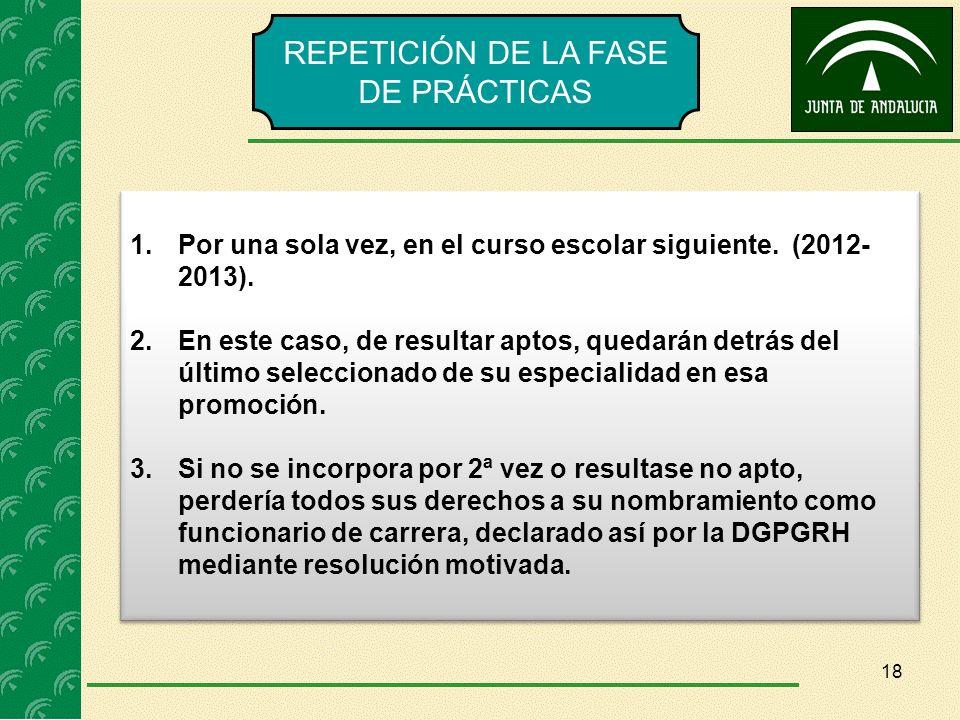 REPETICIÓN DE LA FASE DE PRÁCTICAS