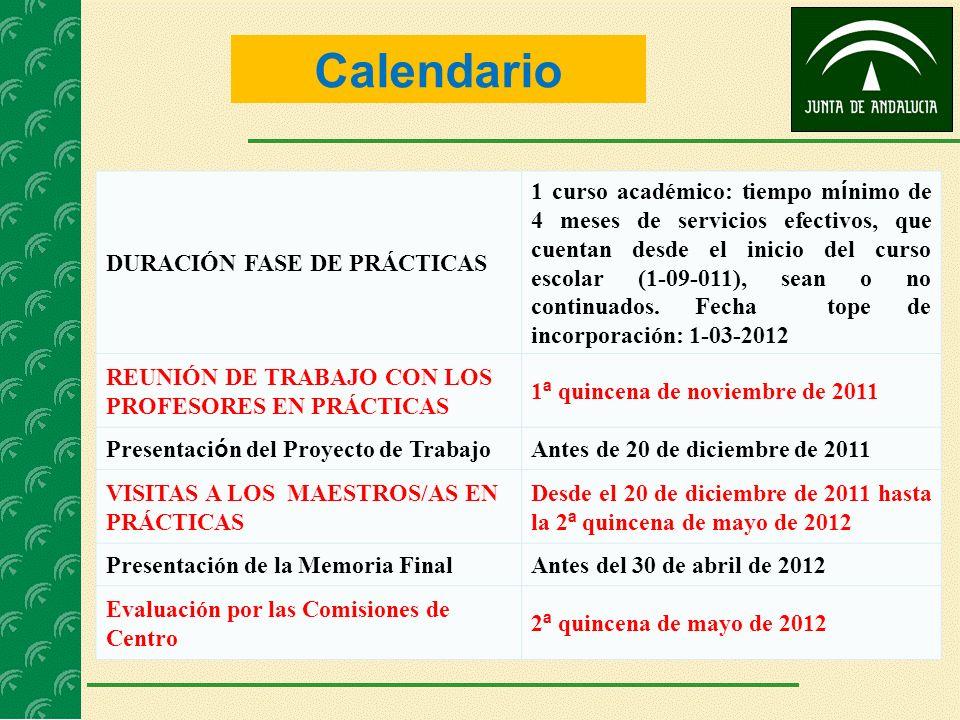 Calendario DURACIÓN FASE DE PRÁCTICAS