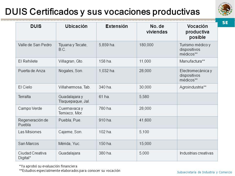 DUIS Certificados y sus vocaciones productivas