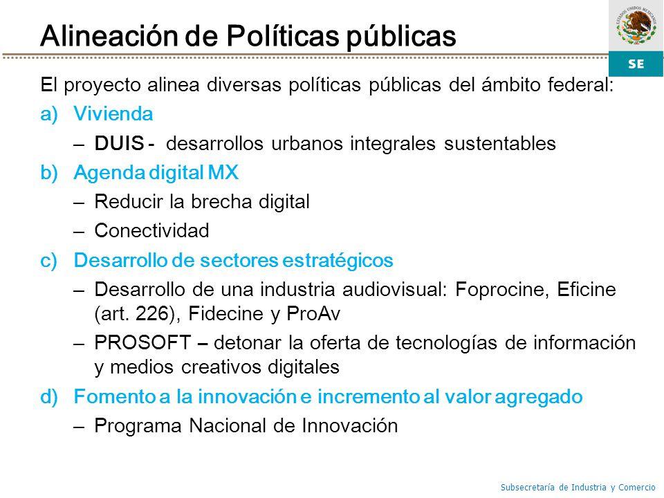 Alineación de Políticas públicas