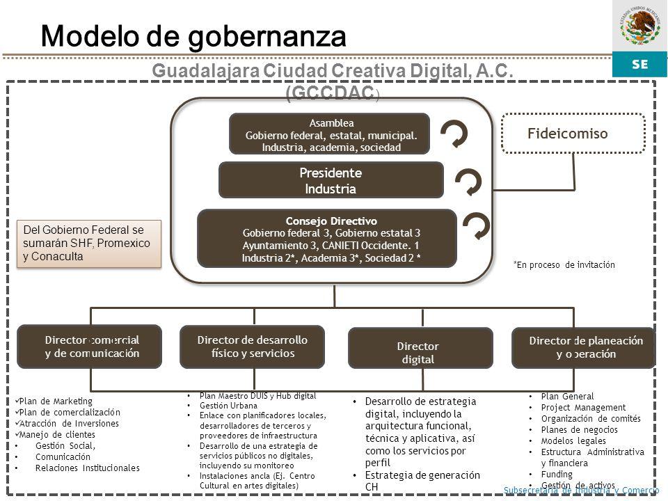 Modelo de gobernanza Guadalajara Ciudad Creativa Digital, A.C. (GCCDAC) Asamblea.