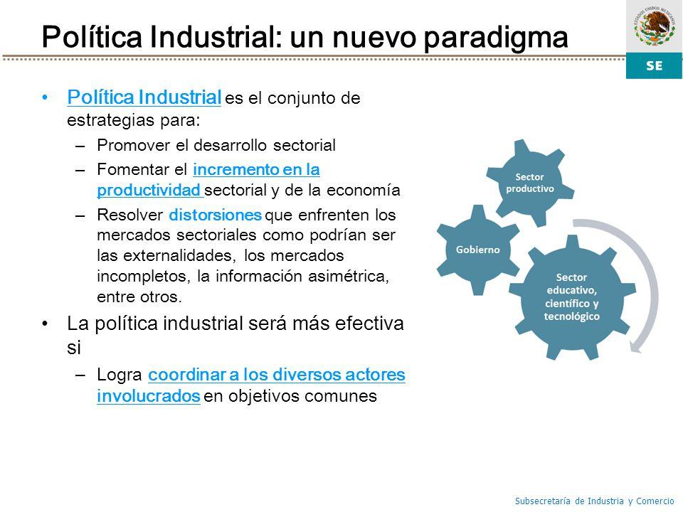 Política Industrial: un nuevo paradigma