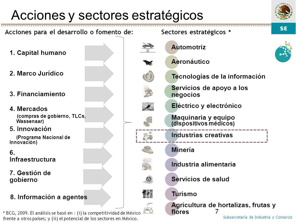 Acciones y sectores estratégicos