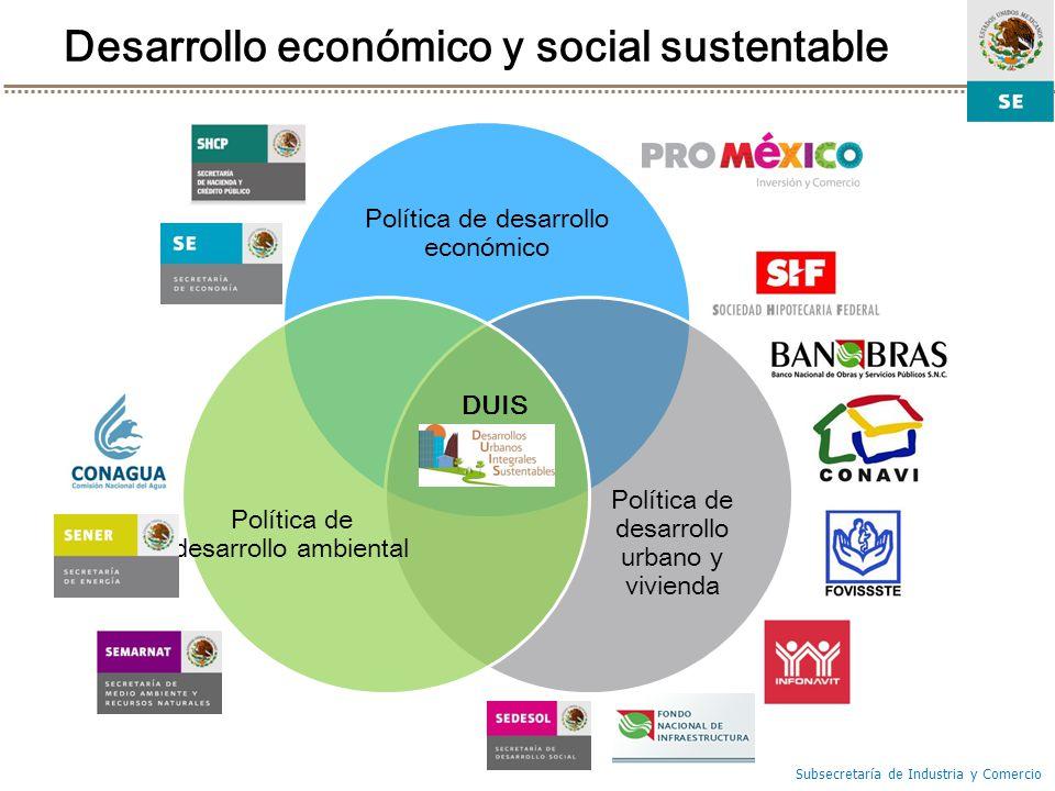 Desarrollo económico y social sustentable