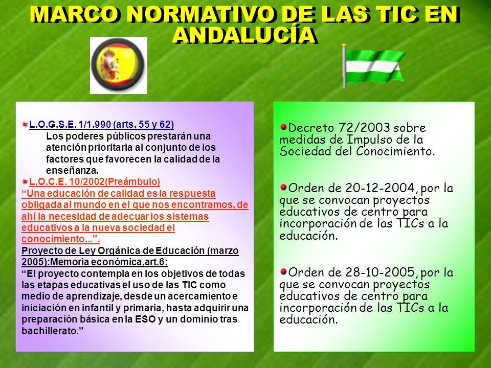 MARCO NORMATIVO DE LAS TIC EN ANDALUCÍA