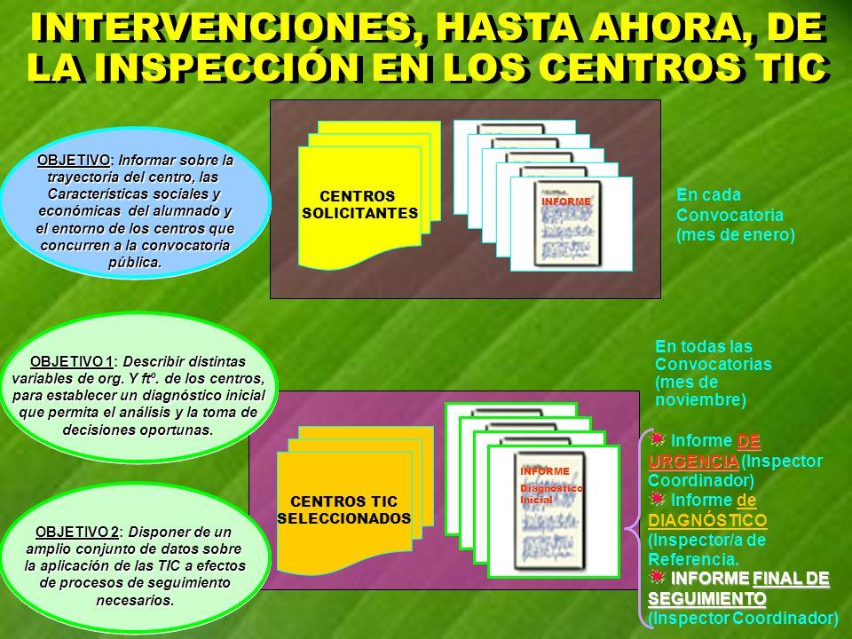 INTERVENCIONES, HASTA AHORA, DE LA INSPECCIÓN EN LOS CENTROS TIC