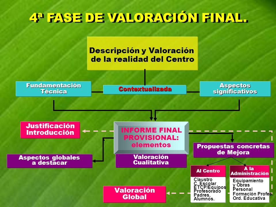 4ª FASE DE VALORACIÓN FINAL.
