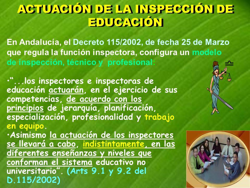 ACTUACIÓN DE LA INSPECCIÓN DE EDUCACIÓN