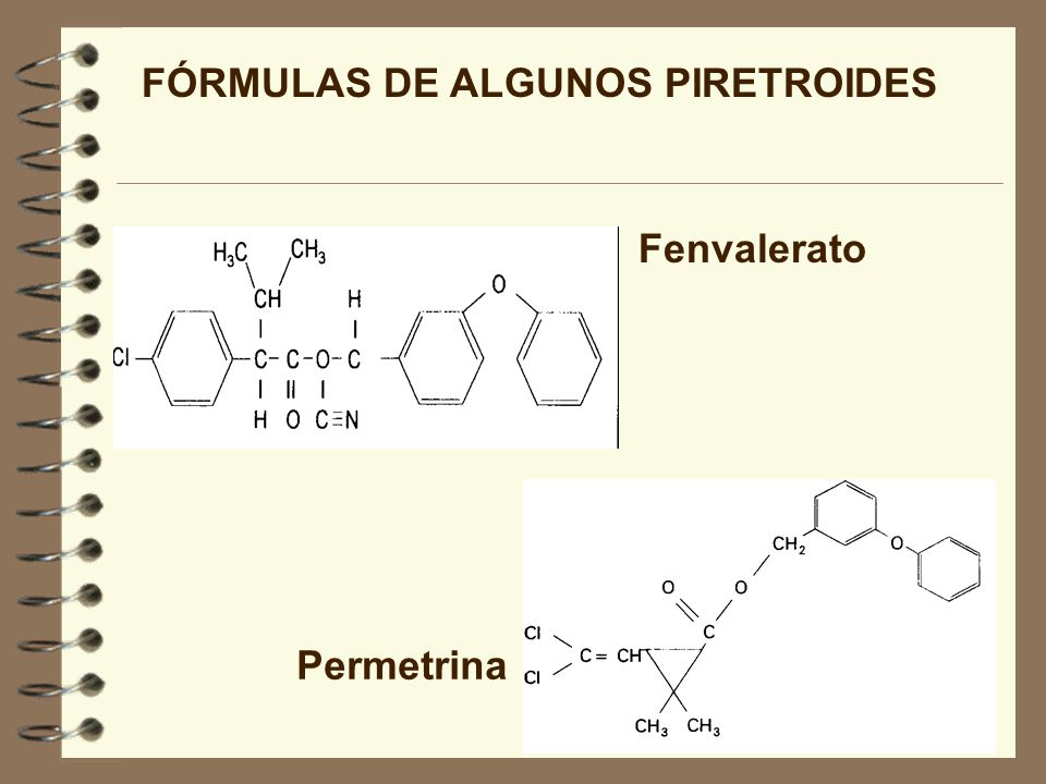 FÓRMULAS DE ALGUNOS PIRETROIDES