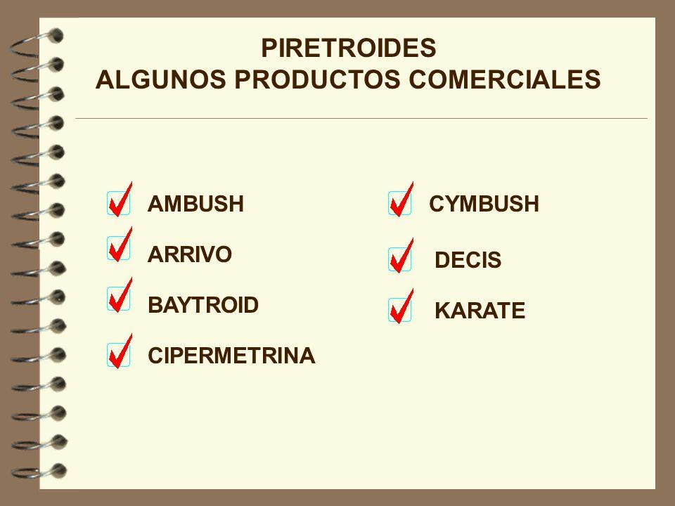ALGUNOS PRODUCTOS COMERCIALES