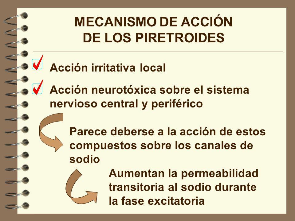 MECANISMO DE ACCIÓN DE LOS PIRETROIDES