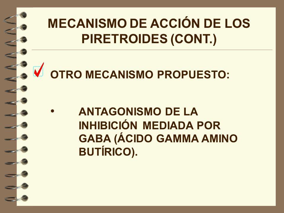 MECANISMO DE ACCIÓN DE LOS PIRETROIDES (CONT.)