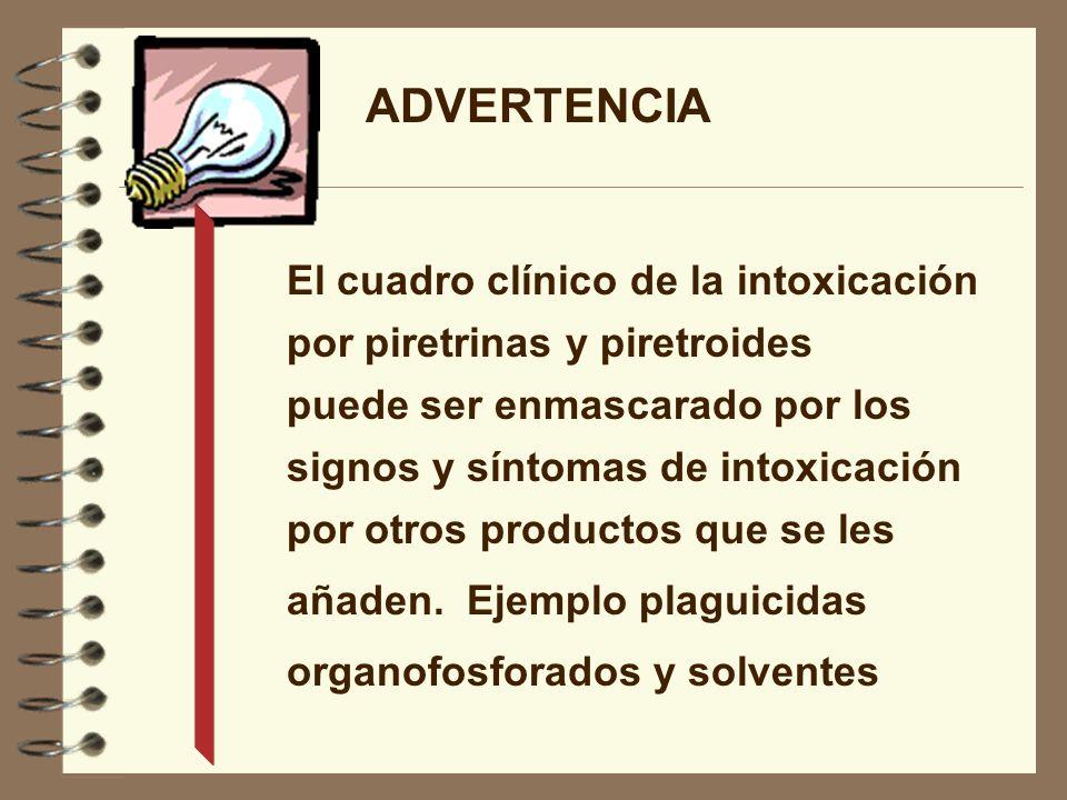 ADVERTENCIA El cuadro clínico de la intoxicación