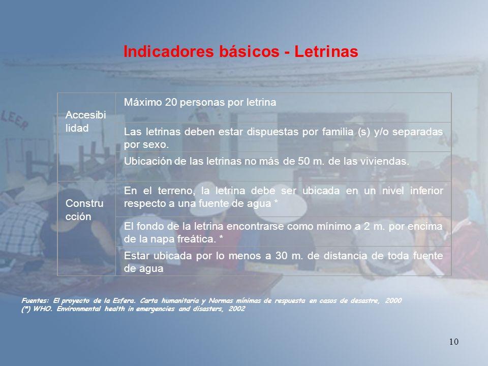 Indicadores básicos - Letrinas