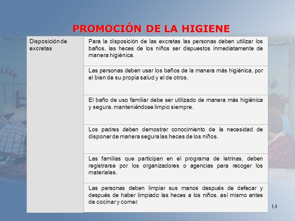 PROMOCIÓN DE LA HIGIENE