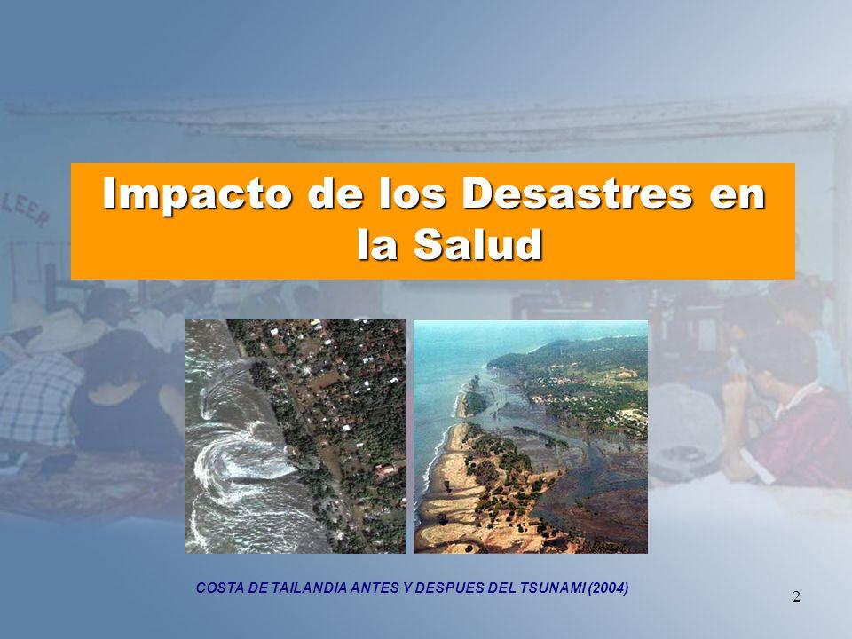 COSTA DE TAILANDIA ANTES Y DESPUES DEL TSUNAMI (2004)