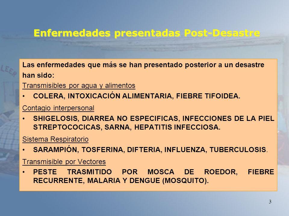 Enfermedades presentadas Post-Desastre
