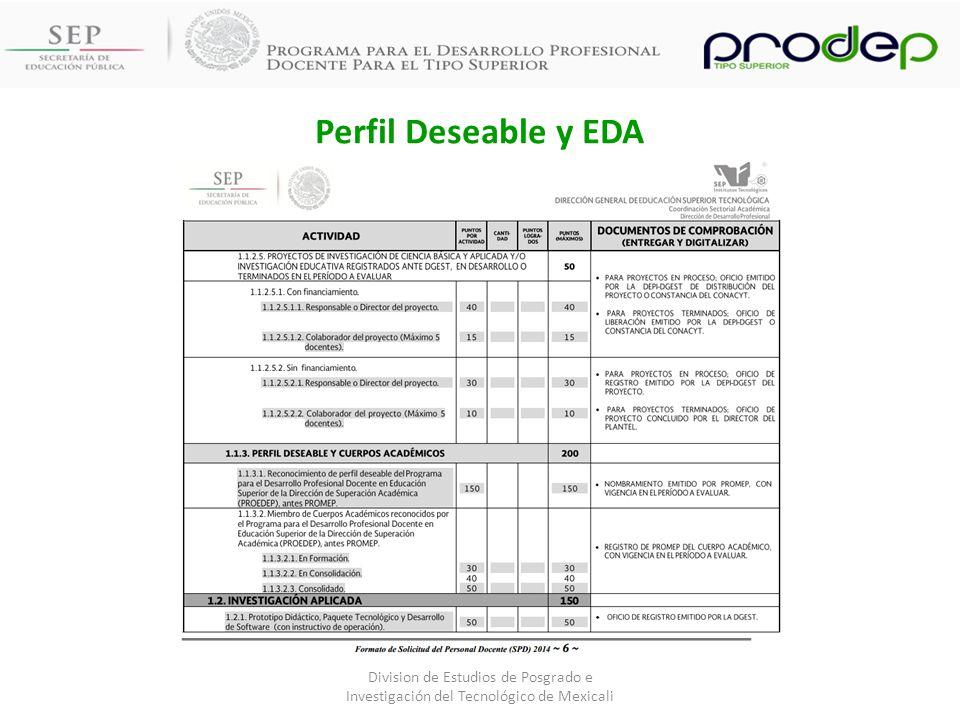 Perfil Deseable y EDA Division de Estudios de Posgrado e Investigación del Tecnológico de Mexicali