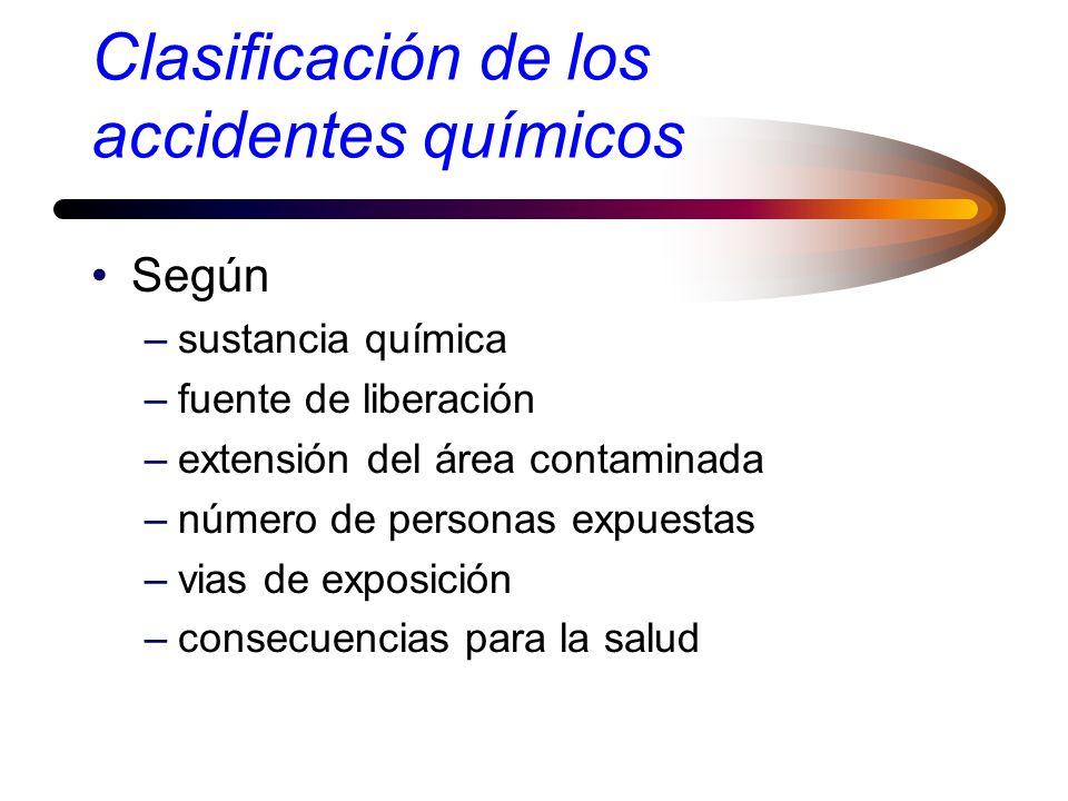 Clasificación de los accidentes químicos
