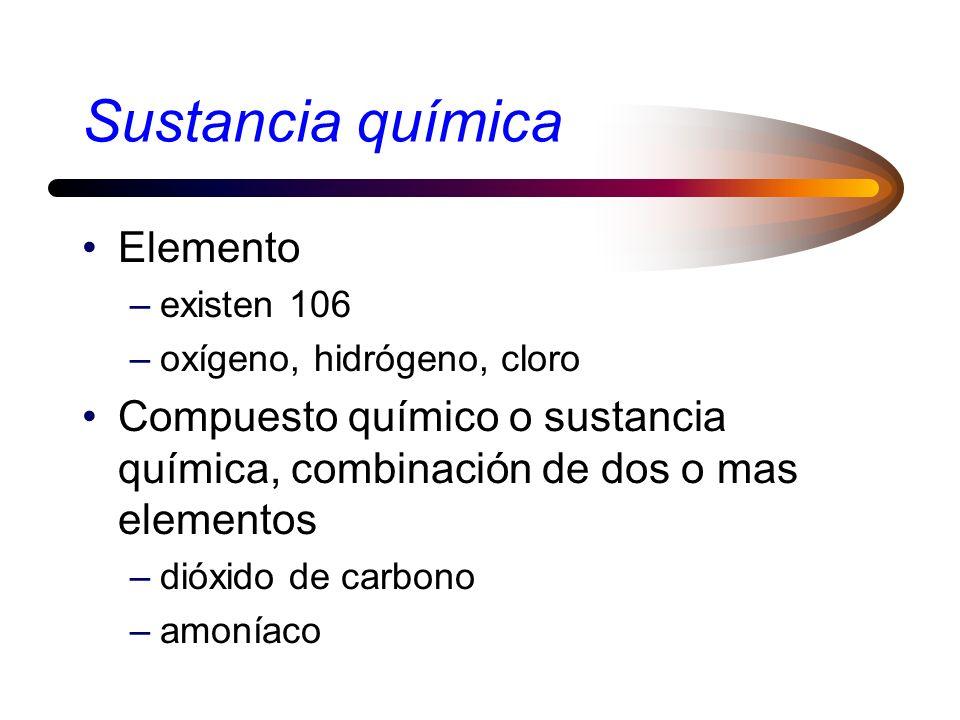 Sustancia química Elemento