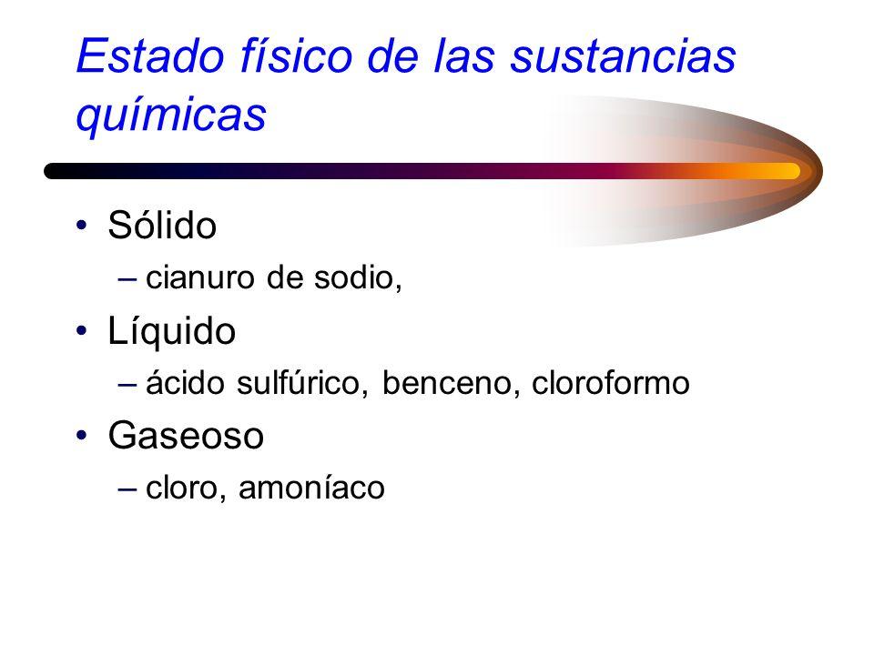 Estado físico de las sustancias químicas