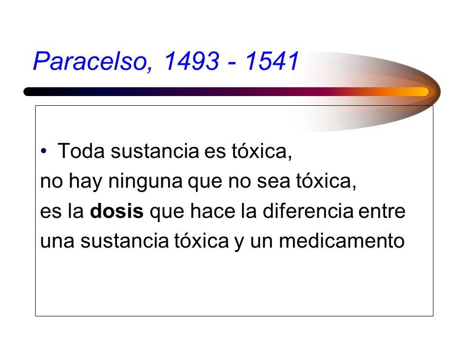 Paracelso, 1493 - 1541 Toda sustancia es tóxica,