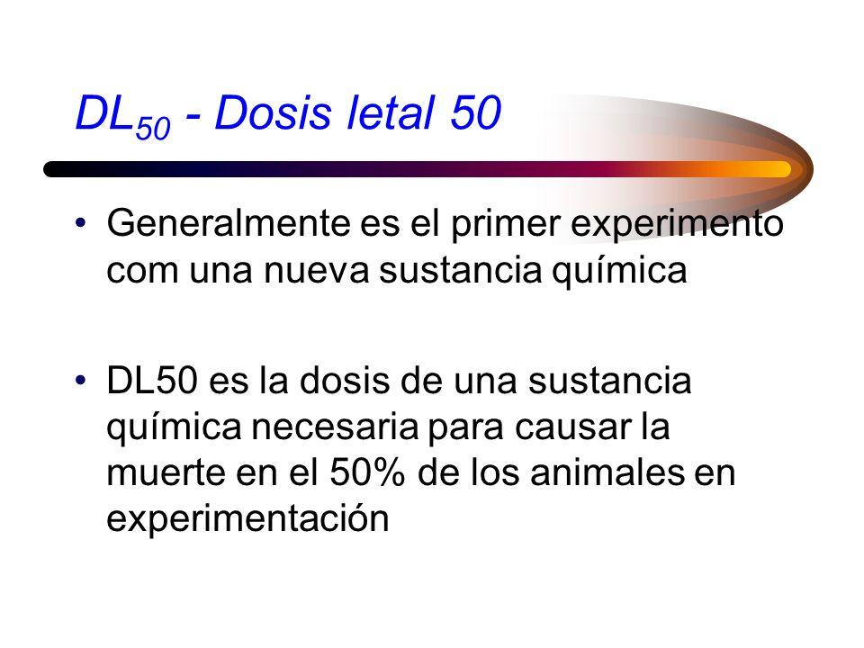DL50 - Dosis letal 50 Generalmente es el primer experimento com una nueva sustancia química.