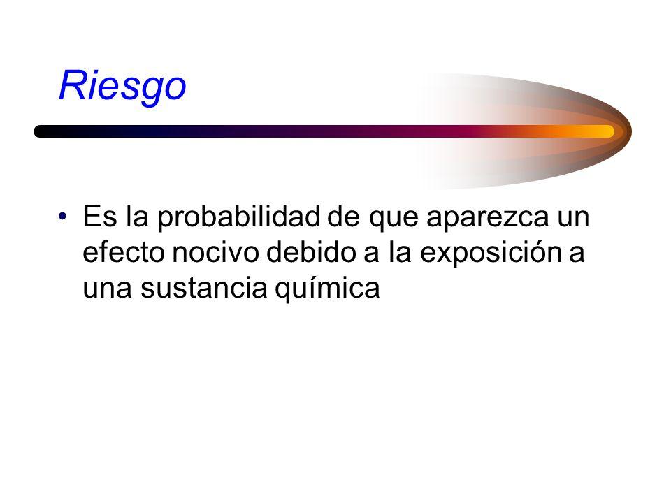 Riesgo Es la probabilidad de que aparezca un efecto nocivo debido a la exposición a una sustancia química.